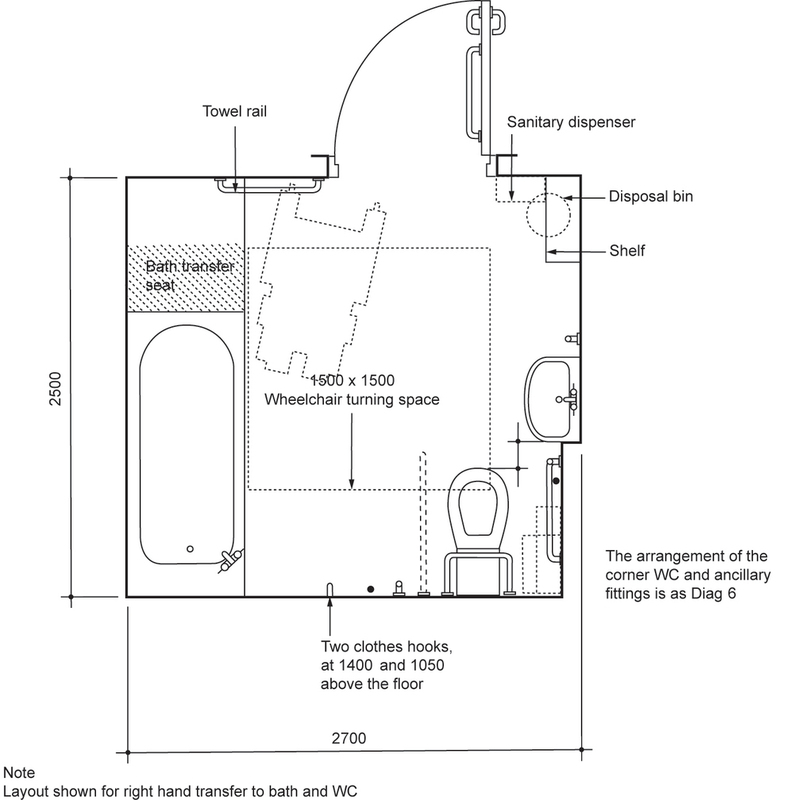 dimensions of a disabled toilet. Standard Toilet Dimensions  Cubicle Systems Supplied RAK