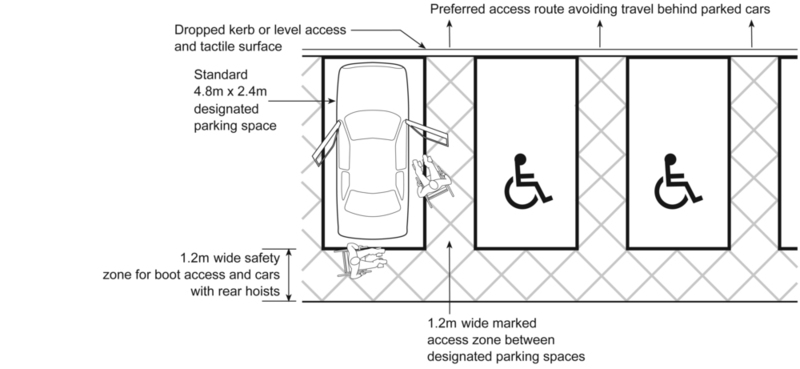 Car Parking Layout  Access Supplementary Planning Document Adopted Access. Car Park Design Layout