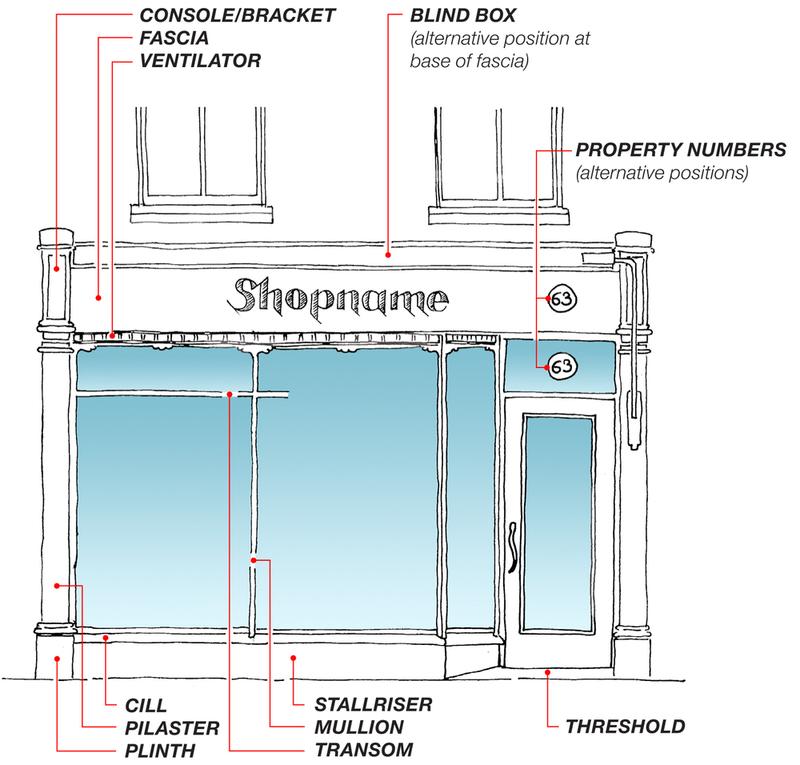 Shopfront design shopfront designarchitect retailshopfront for Design consult bureau